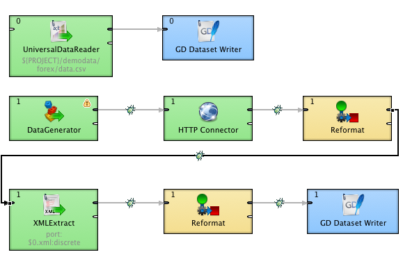 Chapter 16  REST: Invoking Complex REST APIs